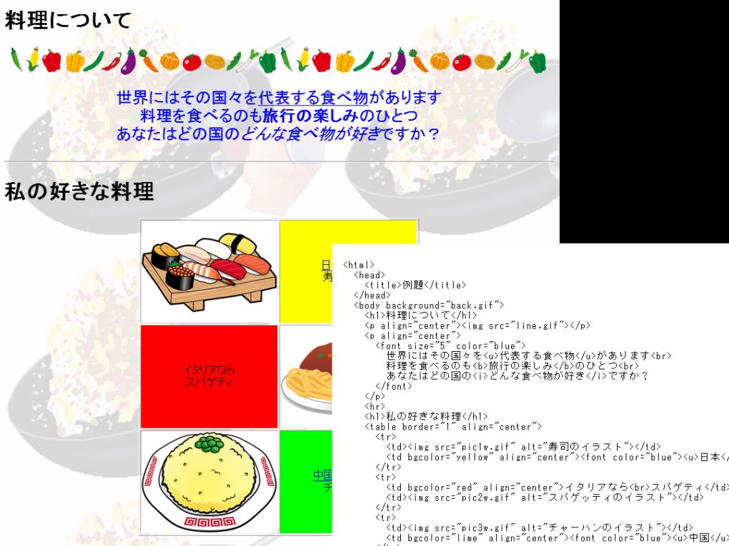 HTML言語の習得